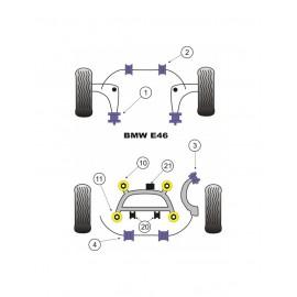 Silent-Bloc Powerflex Barre Anti-Roulis Arrière BMW M3 E46 21.5 (2 Pièces)