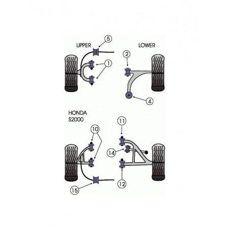 Silent-Bloc Powerflex Barre Barre Anti-Roulis Arrière Honda S2000 (2 Pièces)